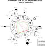 Lunaison du 17 septembre au 15 octobre 2020