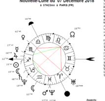 Lunaison du 07 décembre 2018 au 05 janvier 2019