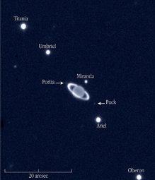 * Cycles mondiaux (16) : 2019-2025, 3eme passage connu d'Uranus en Taureau